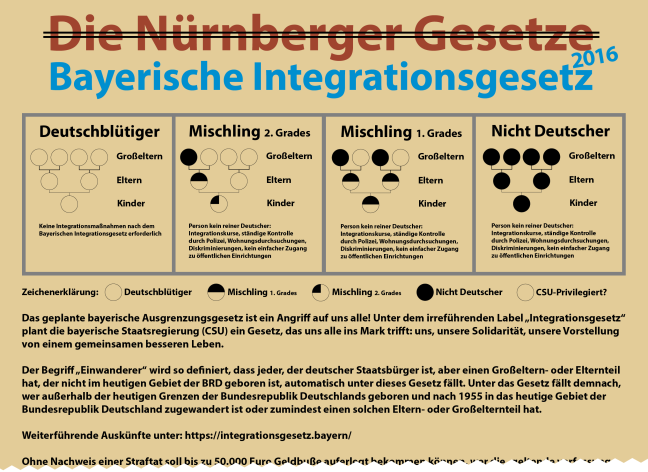 integrationsgesetze-rassengesetze-integration