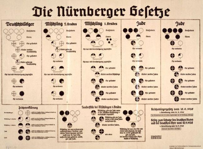 Nurnberg_juden